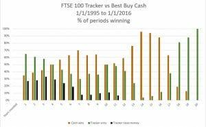 cash shares